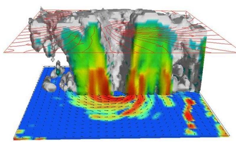 """Przekrój przez cyklon tropikalny Andrew z 1992 roku (M. D. Eastin """"Struktura cyklonu tropikalnego"""" )"""